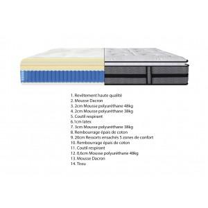 Matelas 90 X 190  Haute qualité et confort latex, souplesse et durabilité  - HELIOS