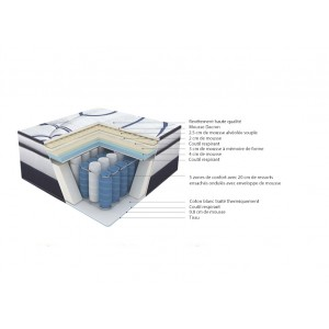 Matelas 180 X 200 Qualité haut-de-gamme - CHARME