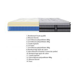 Matelas 140 x 190 Haute qualité et confort latex, souplesse et durabilité  - HELIOS